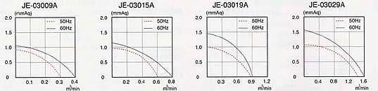 グラフ:JE-030