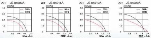 グラフ:JE-040
