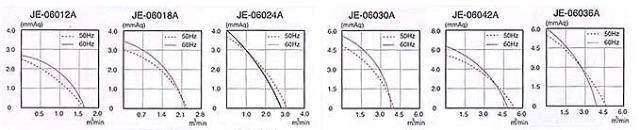 グラフ:JE-060